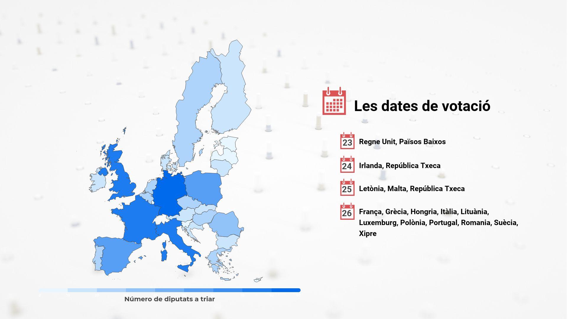 Com vota cada país de la UE en les eleccions europees?